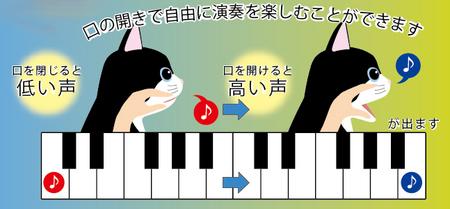 なんだこれ!? 「ニャー」で曲の演奏ができるユニークなネコ型楽器登場