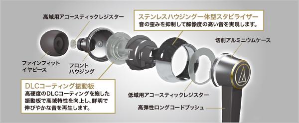 ビックカメラが税抜き9,980円のハイレゾ対応イヤホン〈ATH-HR7iS〉独占発売