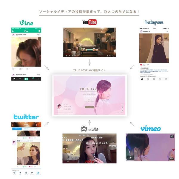 篠崎愛 SNS投稿が合体してMVになる「世界初SNS横断型MV」を公開