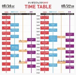 【今月開催】〈ナノボロフェスタ2017〉タイムテーブル発表